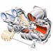 Turbosprężarka Rema Turbo